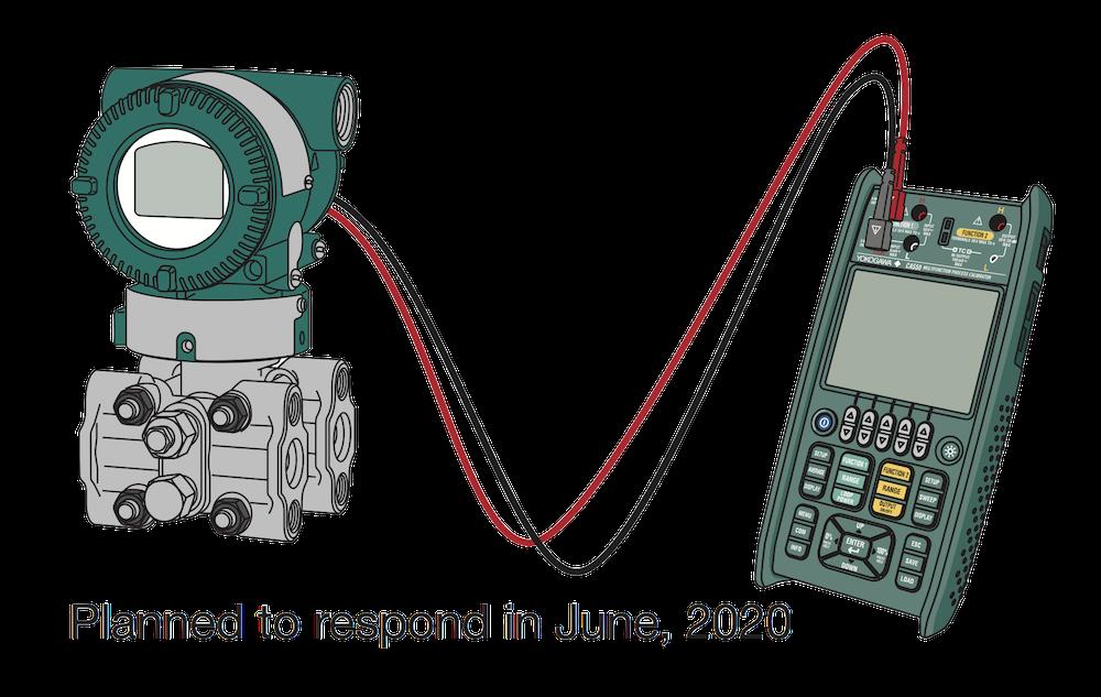 Zero point adjustment of HART transmitter